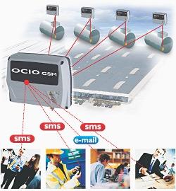 Piusi OCIO GSM, GSM Tank Level Transmitter