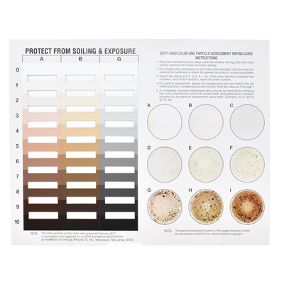 Gammon SGTP-3940, Color And Particle Rating Chart